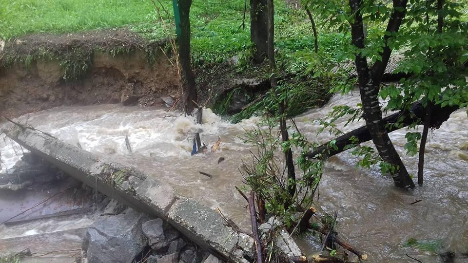 Правила за поведение и действие при наводнение